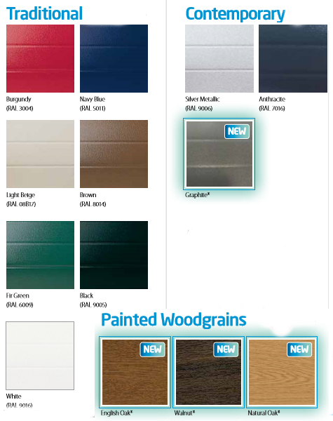 SWS roller door colours